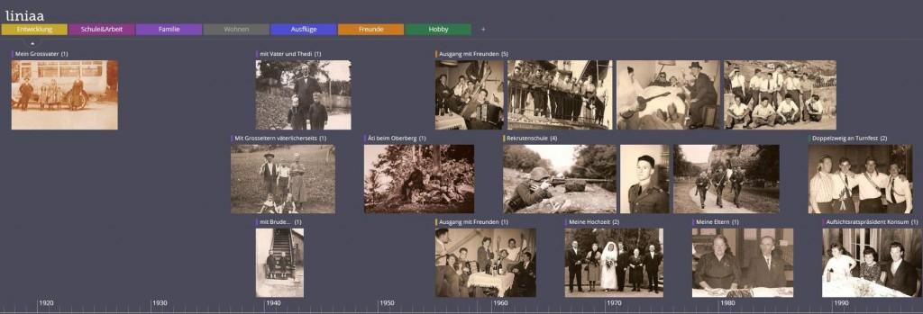 Timeline mit persönlicher Lebensgeschichte